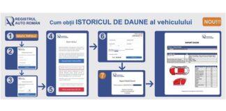 Registrul Auto Român oferă clienților săi, începând de astăzi, date despre daunele vehiculelor înmatriculate în România