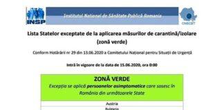 Lista țărilor din care cetățenii care sosesc în România nu vor fi obligați să intre în izolare